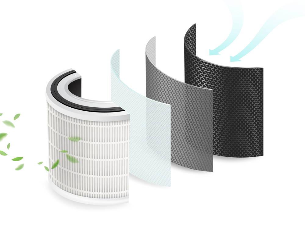 Skuteczna filtracja kurzu smogu i brzydkich zapachów