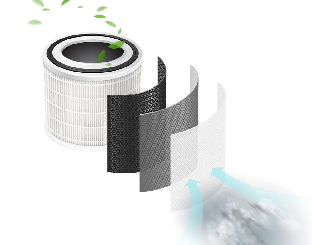 filtrowanie zanieczyszczonego powietrza i brzydkich zapachów