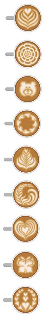Lista zdobień latte przy użyciu spienionego mleka