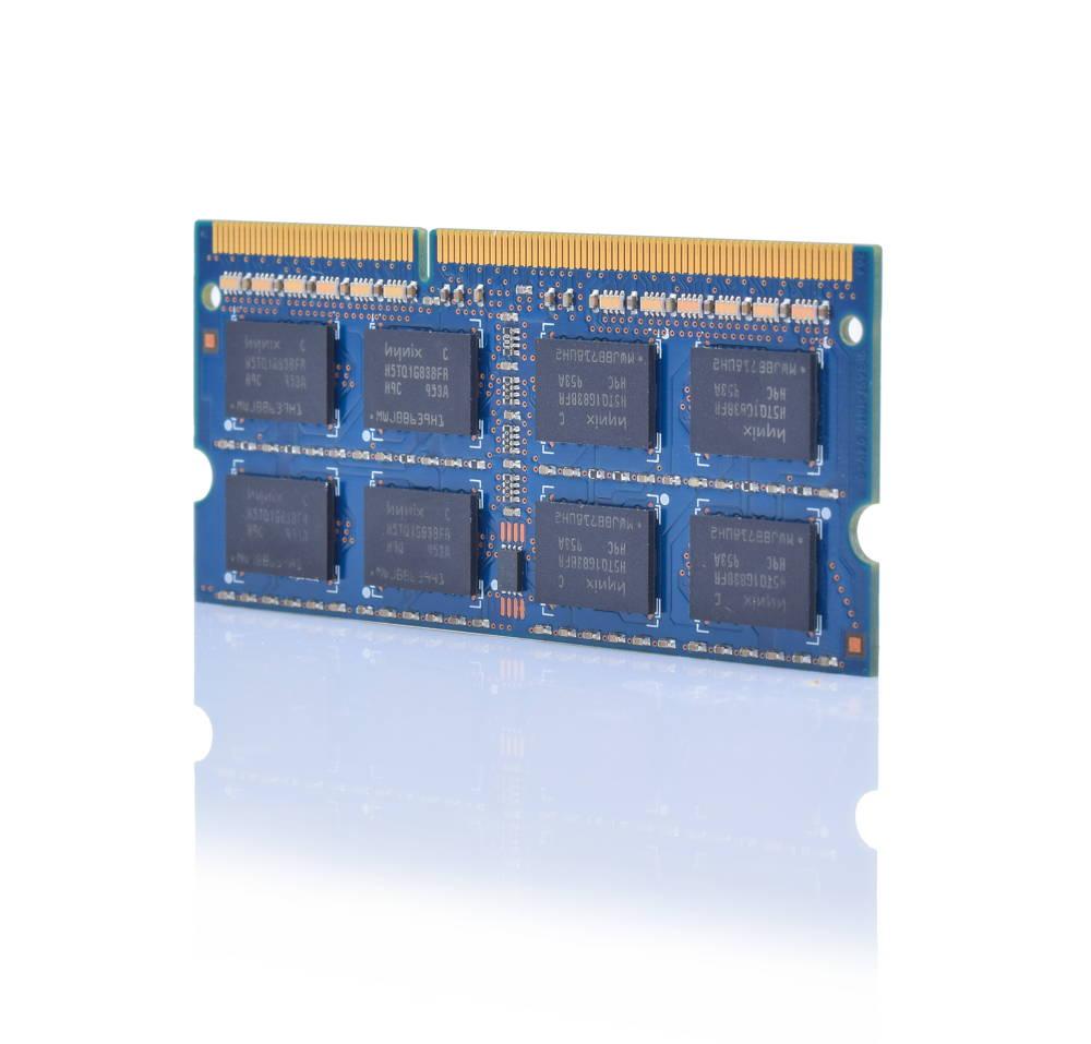 Pamięć RAM w laptopie za 1000 zł